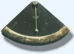 Clinometers
