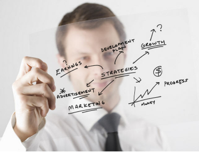 Order Business Process Outsourcing (BPO)