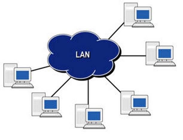 Local-Area Network (LAN) order at Dhaka Bangladesh | Price ...